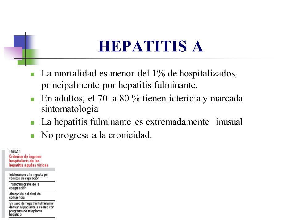 HEPATITIS A La mortalidad es menor del 1% de hospitalizados, principalmente por hepatitis fulminante. En adultos, el 70 a 80 % tienen ictericia y marc