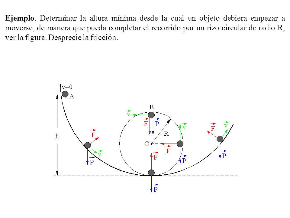 Ejemplo. Determinar la altura mínima desde la cual un objeto debiera empezar a moverse, de manera que pueda completar el recorrido por un rizo circula