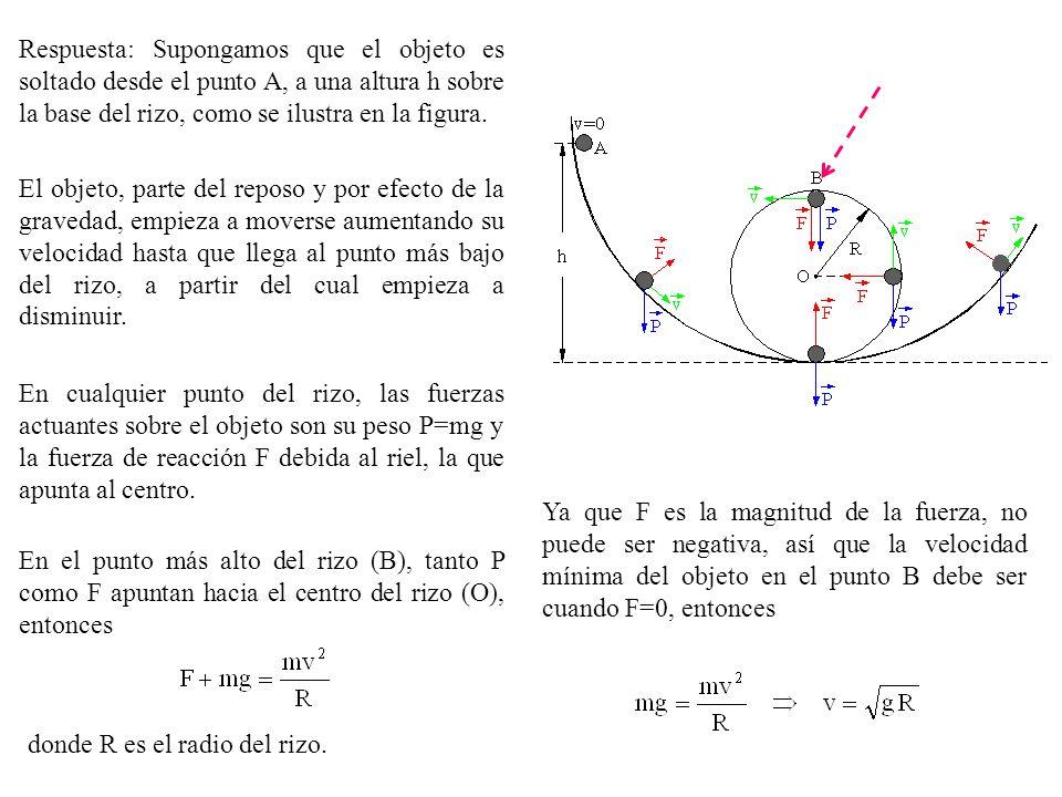 Respuesta: Supongamos que el objeto es soltado desde el punto A, a una altura h sobre la base del rizo, como se ilustra en la figura. El objeto, parte