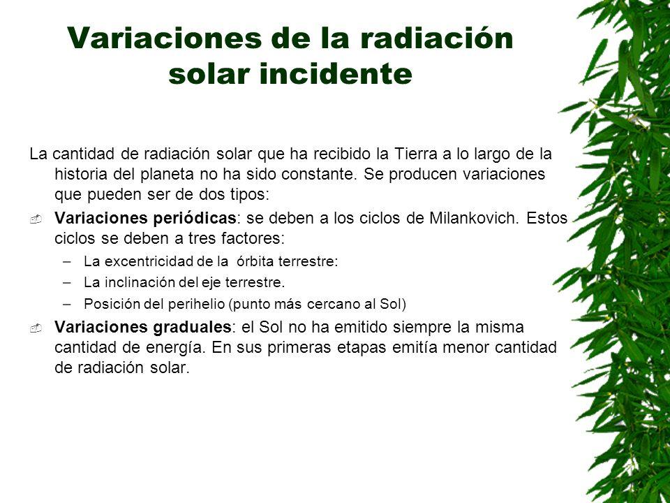 Variaciones de la radiación solar incidente La cantidad de radiación solar que ha recibido la Tierra a lo largo de la historia del planeta no ha sido constante.
