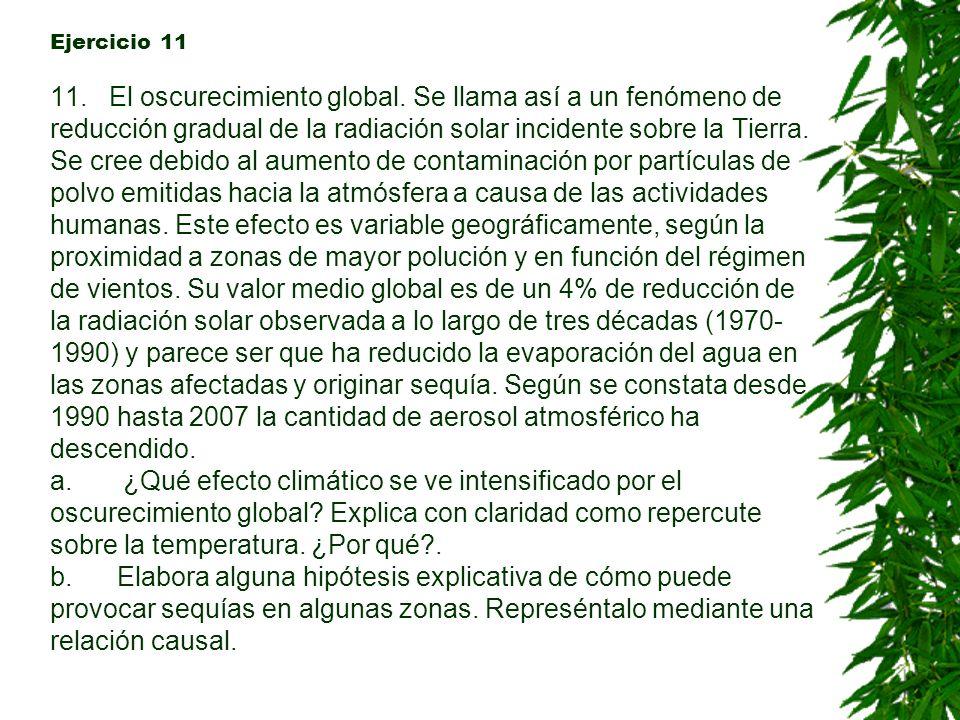 Ejercicio 11 11.El oscurecimiento global.