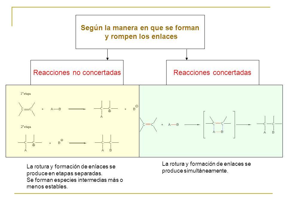 Según la manera en que se forman y rompen los enlaces Reacciones no concertadasReacciones concertadas La rotura y formación de enlaces se produce en e