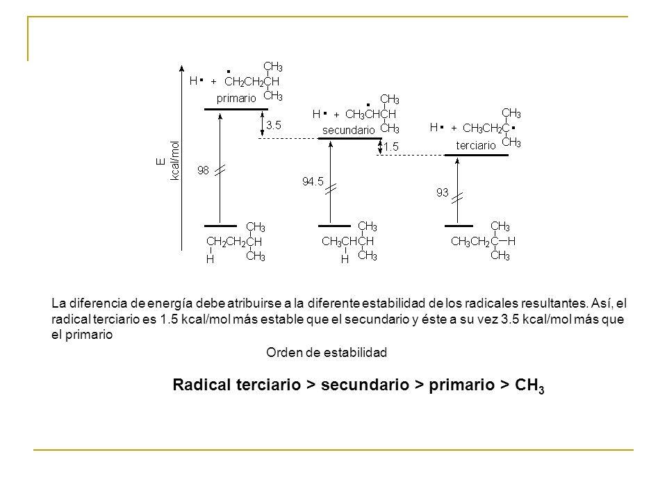 La diferencia de energía debe atribuirse a la diferente estabilidad de los radicales resultantes. Así, el radical terciario es 1.5 kcal/mol más establ