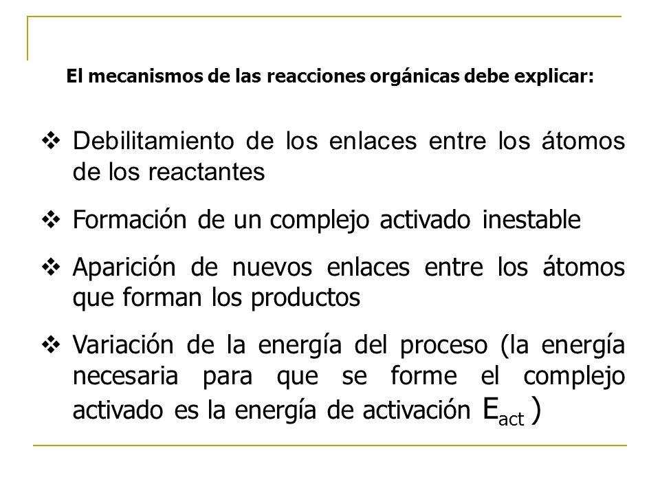 El mecanismos de las reacciones orgánicas debe explicar: Debilitamiento de los enlaces entre los átomos de los reactantes Formación de un complejo act