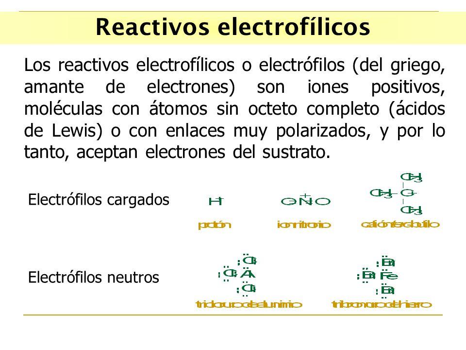 Reactivos electrofílicos Los reactivos electrofílicos o electrófilos (del griego, amante de electrones) son iones positivos, moléculas con átomos sin octeto completo (ácidos de Lewis) o con enlaces muy polarizados, y por lo tanto, aceptan electrones del sustrato.