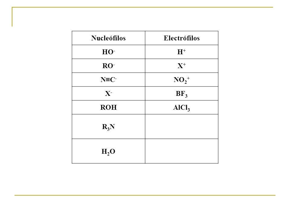 NucleófilosElectrófilos HO - H+H+ RO - X+X+ NC - NO 2 + X-X- BF 3 ROHAlCl 3 R3NR3N H2OH2O