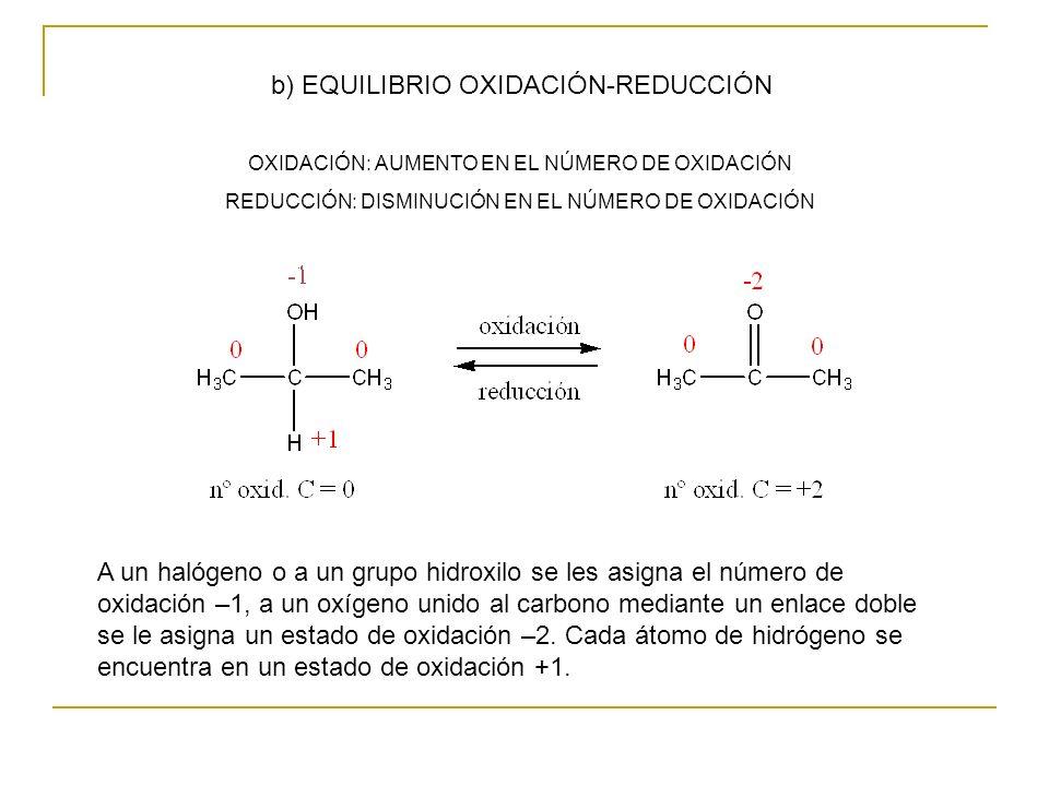 b) EQUILIBRIO OXIDACIÓN-REDUCCIÓN OXIDACIÓN: AUMENTO EN EL NÚMERO DE OXIDACIÓN REDUCCIÓN: DISMINUCIÓN EN EL NÚMERO DE OXIDACIÓN A un halógeno o a un grupo hidroxilo se les asigna el número de oxidación –1, a un oxígeno unido al carbono mediante un enlace doble se le asigna un estado de oxidación –2.