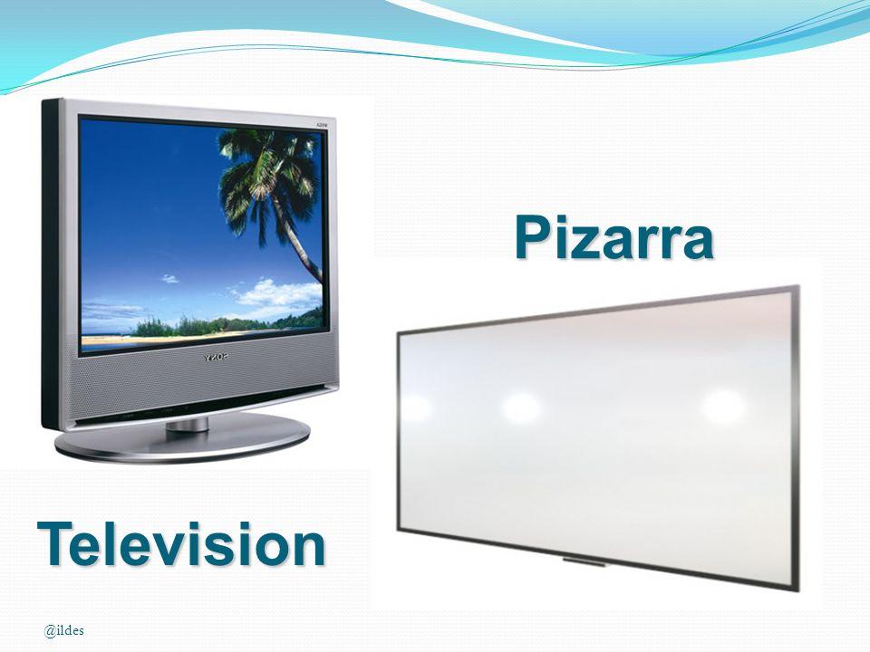 Television Pizarra