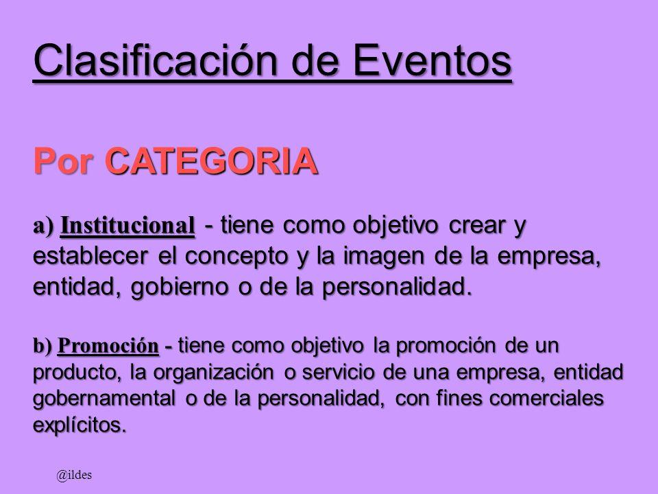 Clasificación de Eventos Por CATEGORIA a) Institucional - tiene como objetivo crear y establecer el concepto y la imagen de la empresa, entidad, gobie
