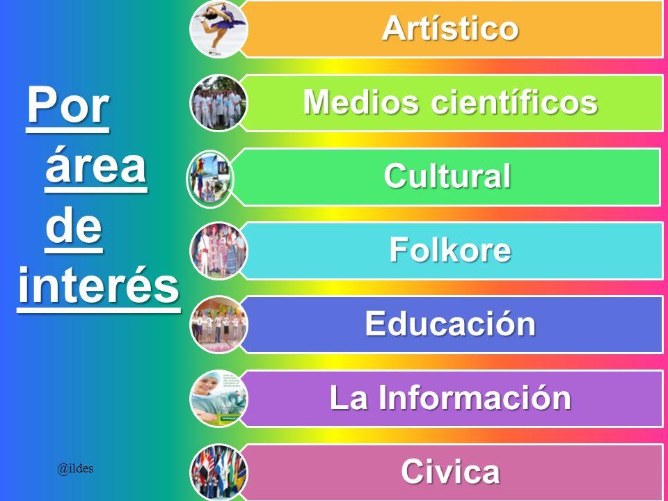 Por Por área área de deinterés @ildesArtístico Medios científicos Cultural Folkore Educación La Información Civica