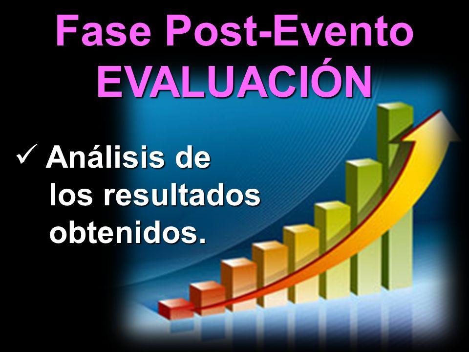 Análisis de Análisis de los resultados los resultados obtenidos. obtenidos. Fase Post-Evento EVALUACIÓN @ildes