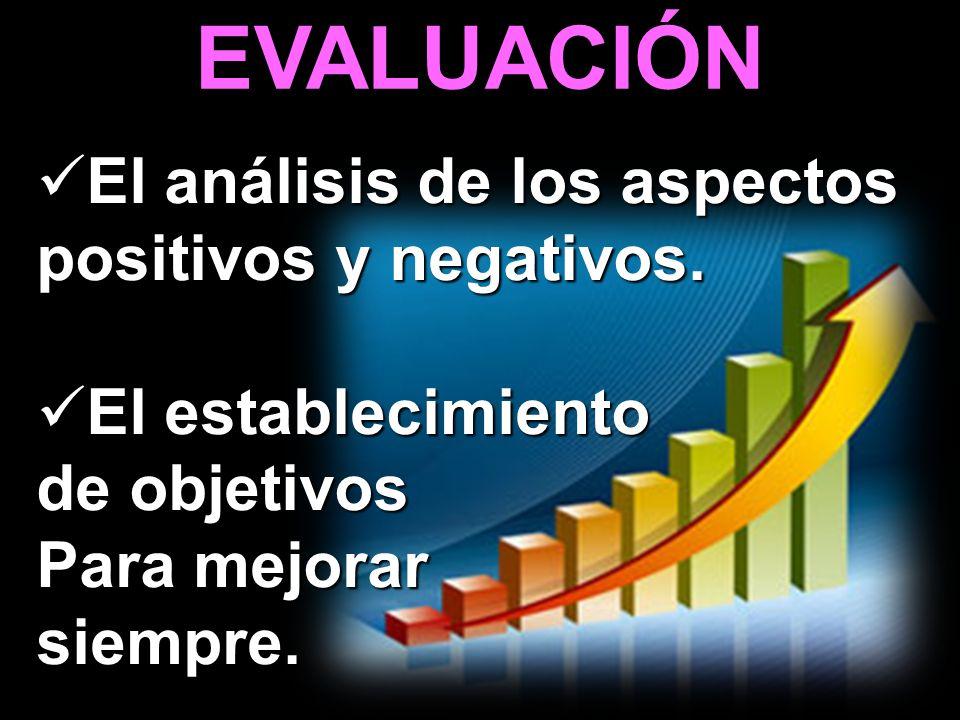 EVALUACIÓN El análisis de los aspectos positivos y negativos. El análisis de los aspectos positivos y negativos. El establecimiento El establecimiento