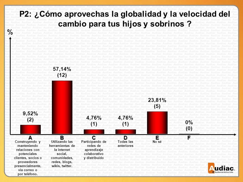 % P2: ¿Cómo aprovechas la globalidad y la velocidad del cambio para tus hijos y sobrinos .