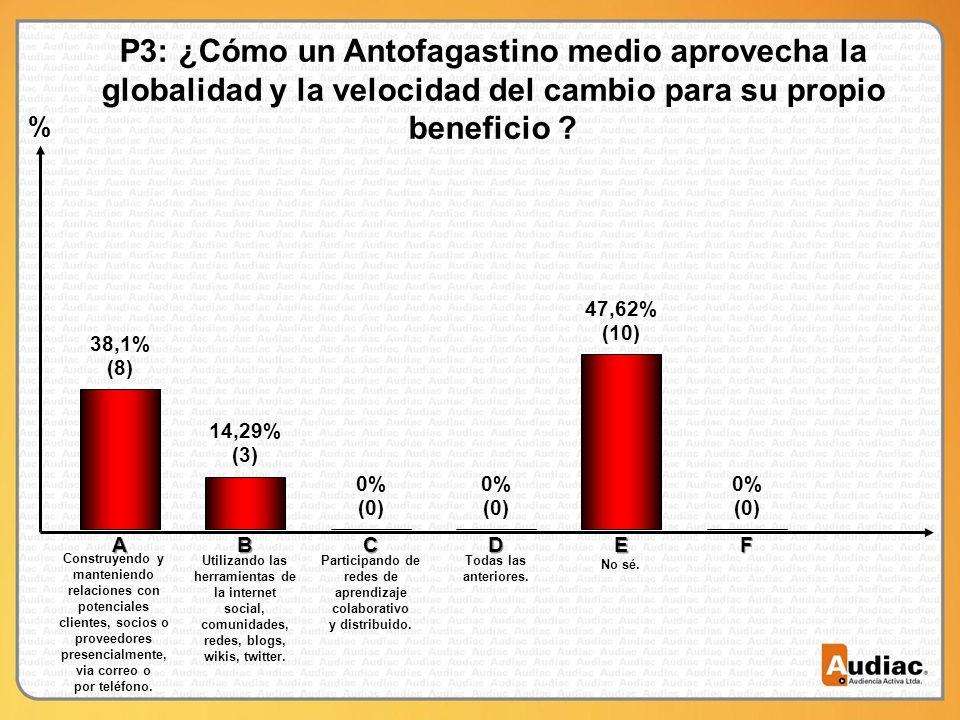 % P3: ¿Cómo un Antofagastino medio aprovecha la globalidad y la velocidad del cambio para su propio beneficio .