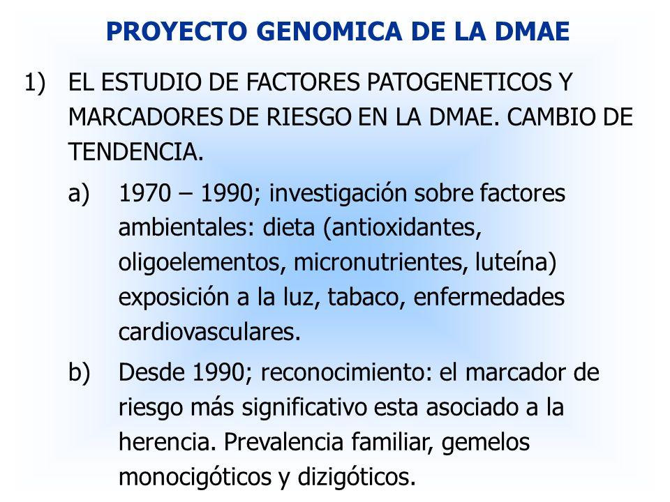 PROYECTO GENOMICA DE LA DMAE 1)EL ESTUDIO DE FACTORES PATOGENETICOS Y MARCADORES DE RIESGO EN LA DMAE. CAMBIO DE TENDENCIA. a)1970 – 1990; investigaci