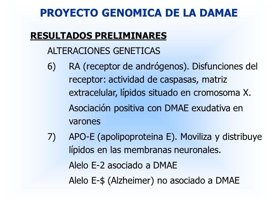 RESULTADOS PRELIMINARES ALTERACIONES GENETICAS 6)RA (receptor de andrógenos). Disfunciones del receptor: actividad de caspasas, matriz extracelular, l