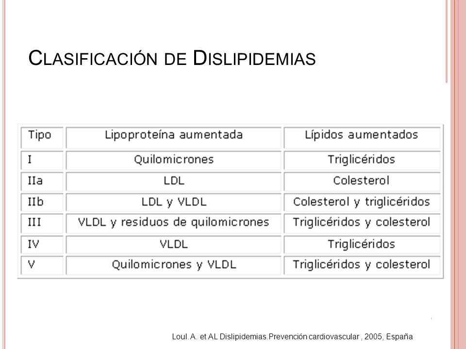 C LASIFICACIÓN DE D ISLIPIDEMIAS Loul. A. et AL Dislipidemias.Prevención cardiovascular, 2005, España