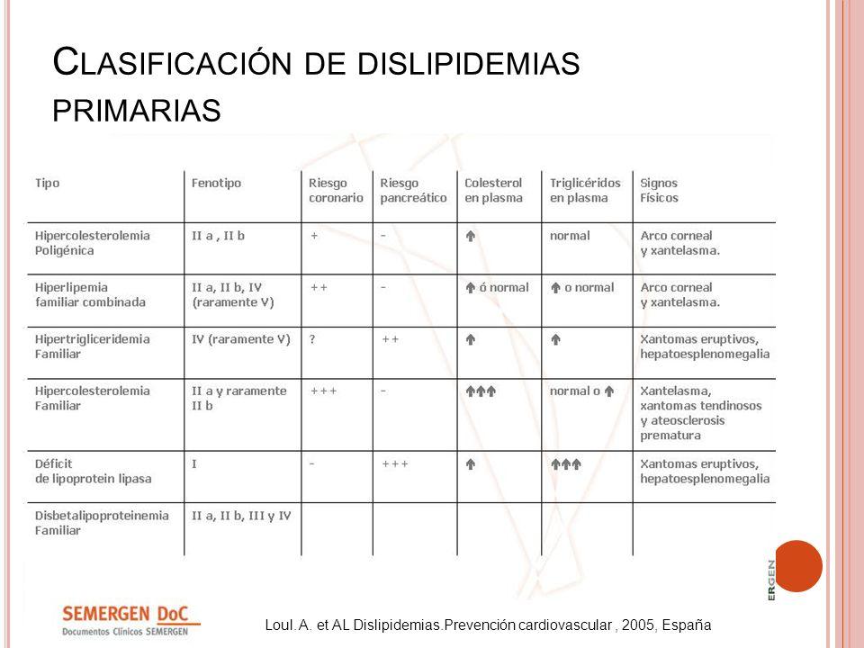 C LASIFICACIÓN DE DISLIPIDEMIAS PRIMARIAS Loul. A. et AL Dislipidemias.Prevención cardiovascular, 2005, España