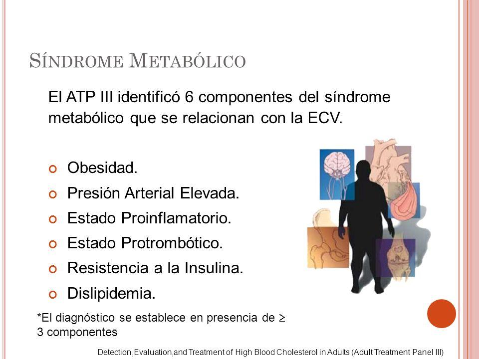 S ÍNDROME M ETABÓLICO El ATP III identificó 6 componentes del síndrome metabólico que se relacionan con la ECV. Obesidad. Presión Arterial Elevada. Es
