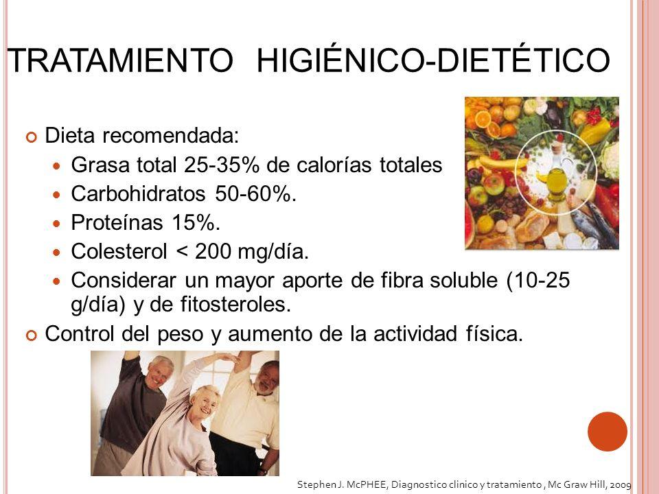 TRATAMIENTO HIGIÉNICO-DIETÉTICO Dieta recomendada: Grasa total 25-35% de calorías totales Carbohidratos 50-60%. Proteínas 15%. Colesterol < 200 mg/día