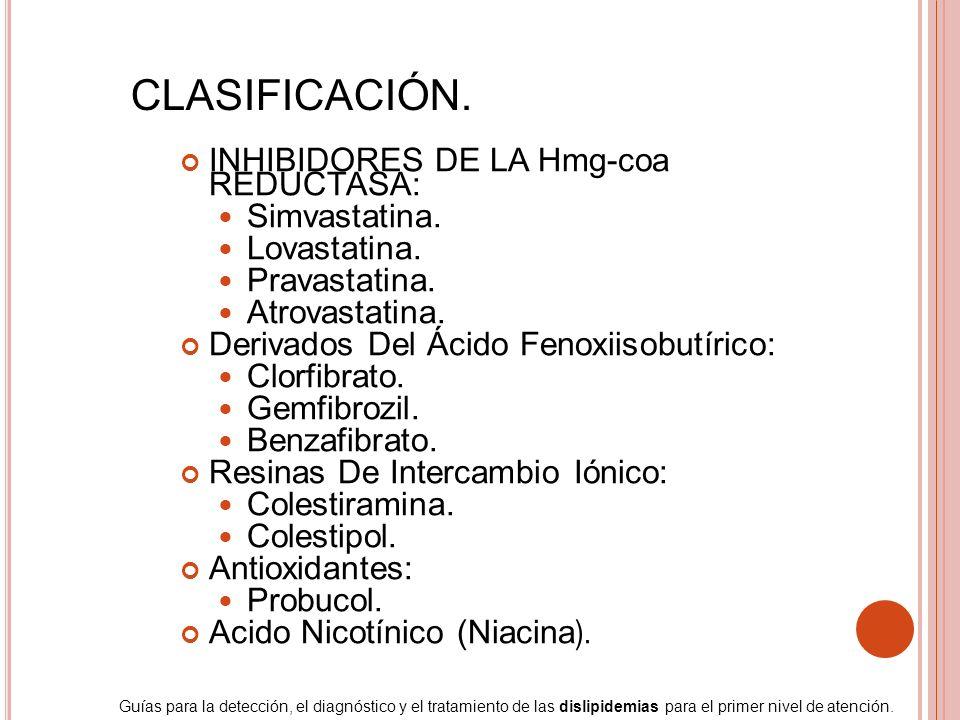 CLASIFICACIÓN. INHIBIDORES DE LA Hmg-coa REDUCTASA: Simvastatina. Lovastatina. Pravastatina. Atrovastatina. Derivados Del Ácido Fenoxiisobutírico: Clo