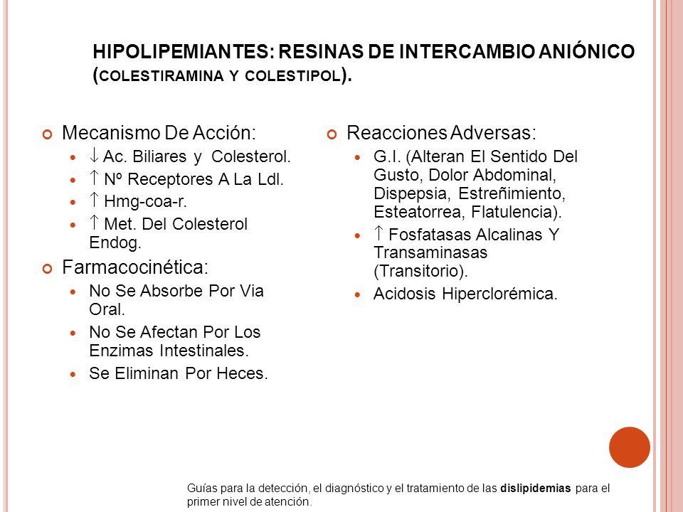 HIPOLIPEMIANTES: RESINAS DE INTERCAMBIO ANIÓNICO ( COLESTIRAMINA Y COLESTIPOL ). Mecanismo De Acción: Ac. Biliares y Colesterol. Nº Receptores A La Ld