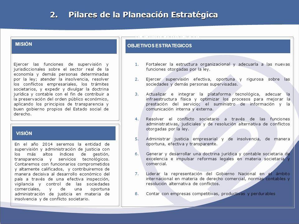 OBJETIVOS ESTRATEGICOS Ejercer las funciones de supervisión y jurisdiccionales sobre el sector real de la economía y demás personas determinadas por l