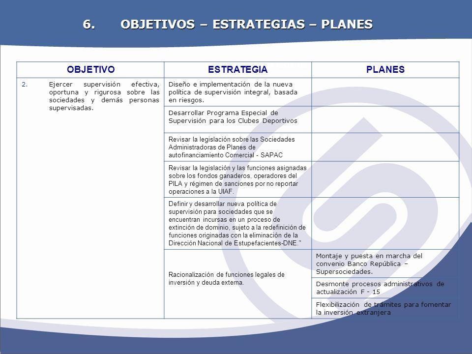 OBJETIVOS ESTRATEGICOS 6. OBJETIVOS – ESTRATEGIAS – PLANES OBJETIVOESTRATEGIAPLANES 2.Ejercer supervisión efectiva, oportuna y rigurosa sobre las soci