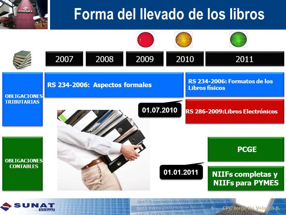 2007 RS 234-2006: Aspectos formales RS 234-2006: Formatos de los Libros físicos RS 234-2006: Formatos de los Libros físicos RS 286-2009:Libros Electró