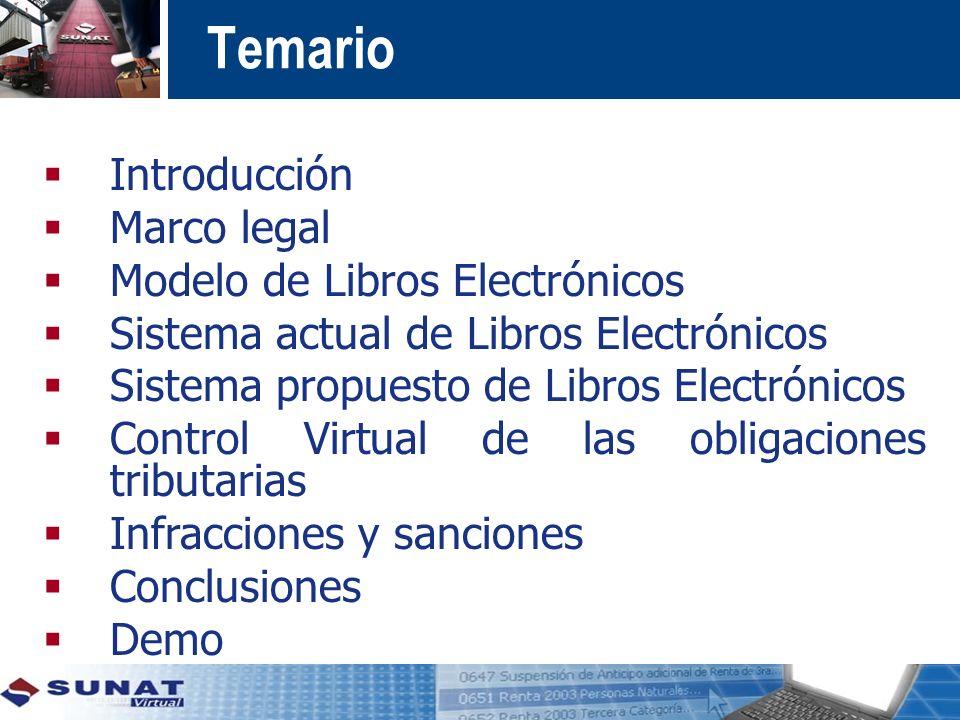 Introducción Marco legal Modelo de Libros Electrónicos Sistema actual de Libros Electrónicos Sistema propuesto de Libros Electrónicos Control Virtual