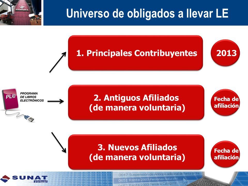 1. Principales Contribuyentes 2. Antiguos Afiliados (de manera voluntaria) 2. Antiguos Afiliados (de manera voluntaria) Universo de obligados a llevar