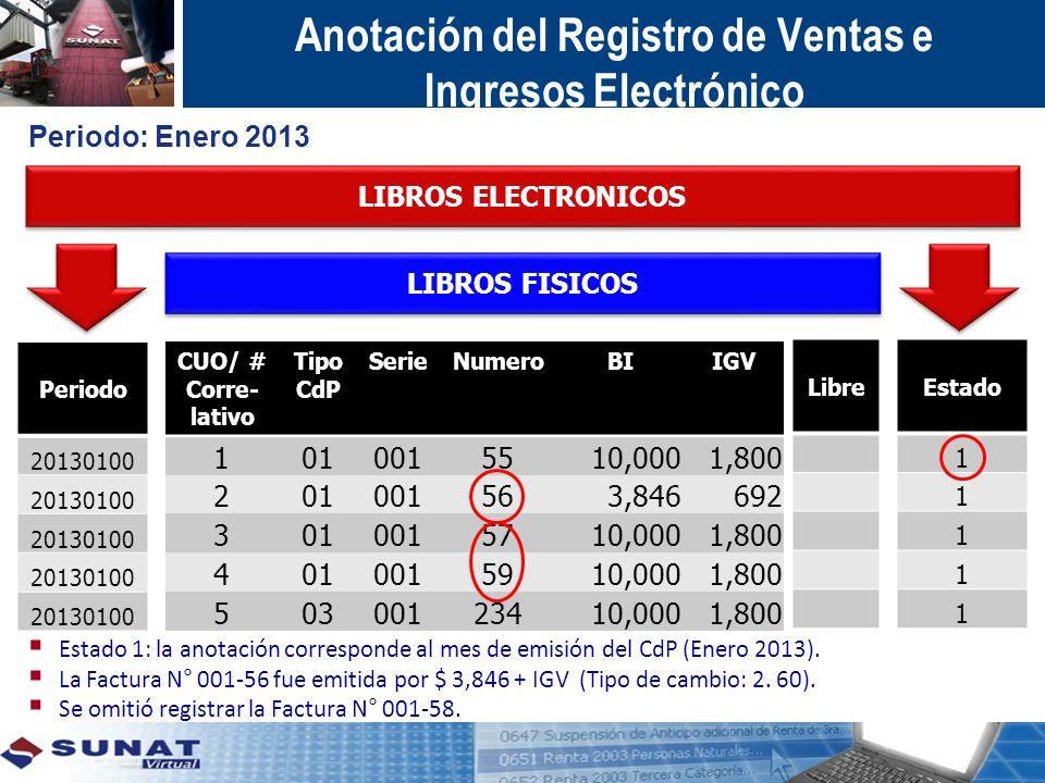 LIBROS FISICOS LIBROS ELECTRONICOS Periodo: Enero 2013 CUO/ # Corre- lativo Tipo CdP SerieNumeroBIIGV 1010015510,0001,800 20100156 3,846 692 301001571