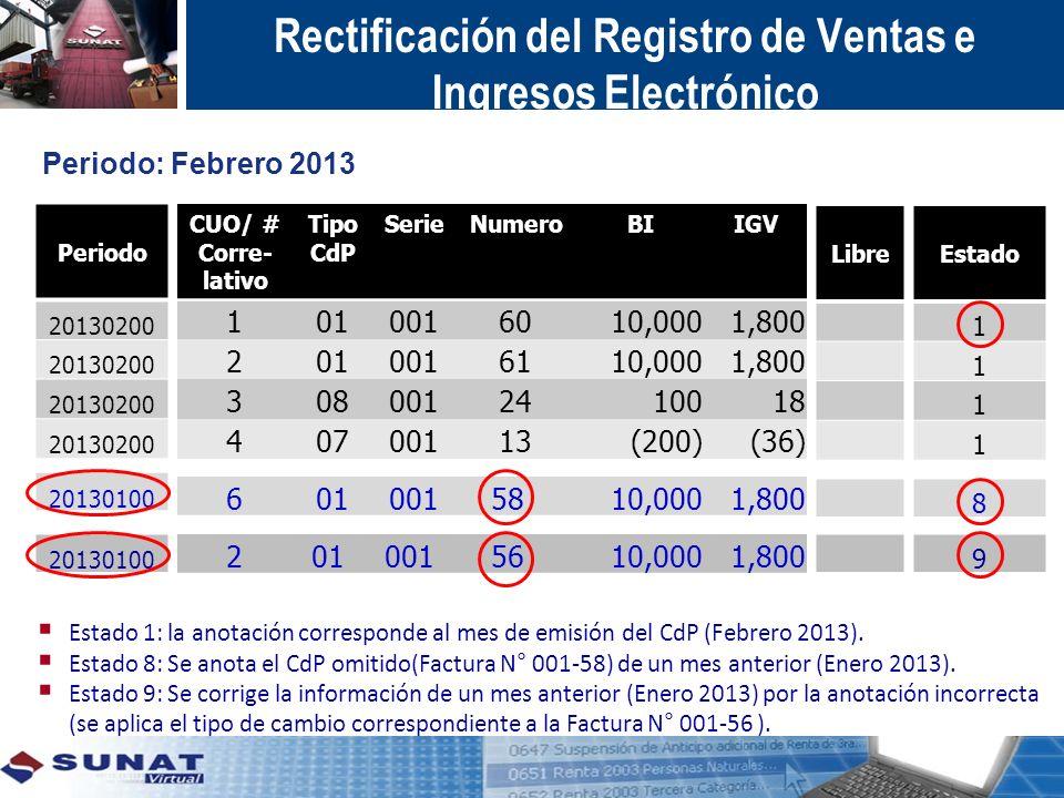 Rectificación del Registro de Ventas e Ingresos Electrónico Periodo: Febrero 2013 CUO/ # Corre- lativo Tipo CdP SerieNumeroBIIGV 1010016010,0001,800 2
