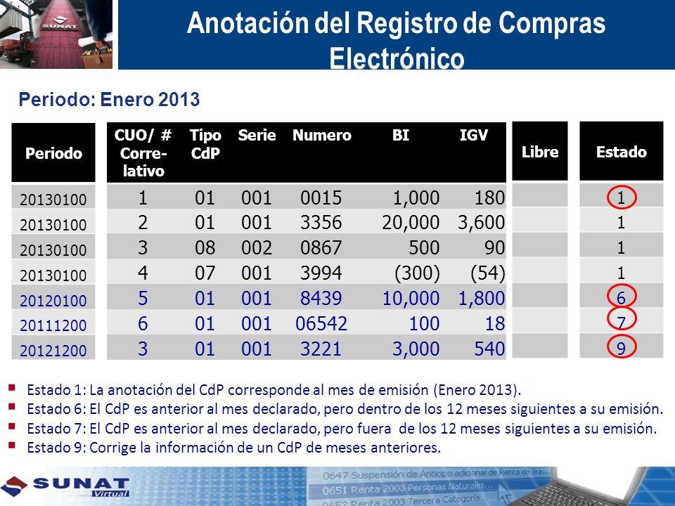 Periodo: Enero 2013 CUO/ # Corre- lativo Tipo CdP SerieNumeroBIIGV 10100100151,000 180 201001335620,0003,600 3080020867 500 90 4070013994 (300) (54) 5