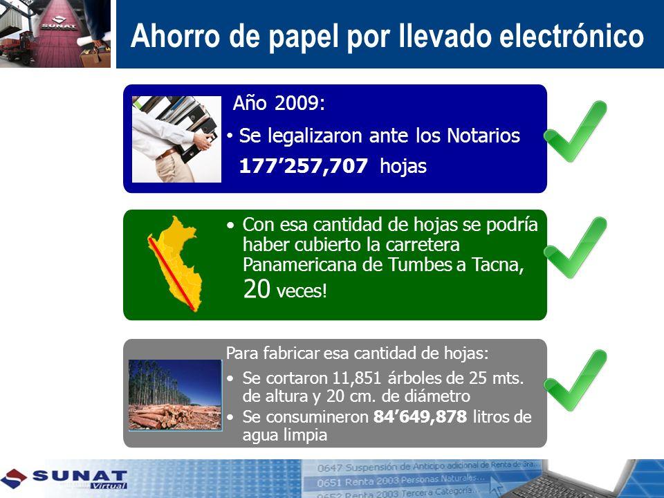 Año 2009: Se legalizaron ante los Notarios 177257,707 hojas Con esa cantidad de hojas se podría haber cubierto la carretera Panamericana de Tumbes a T