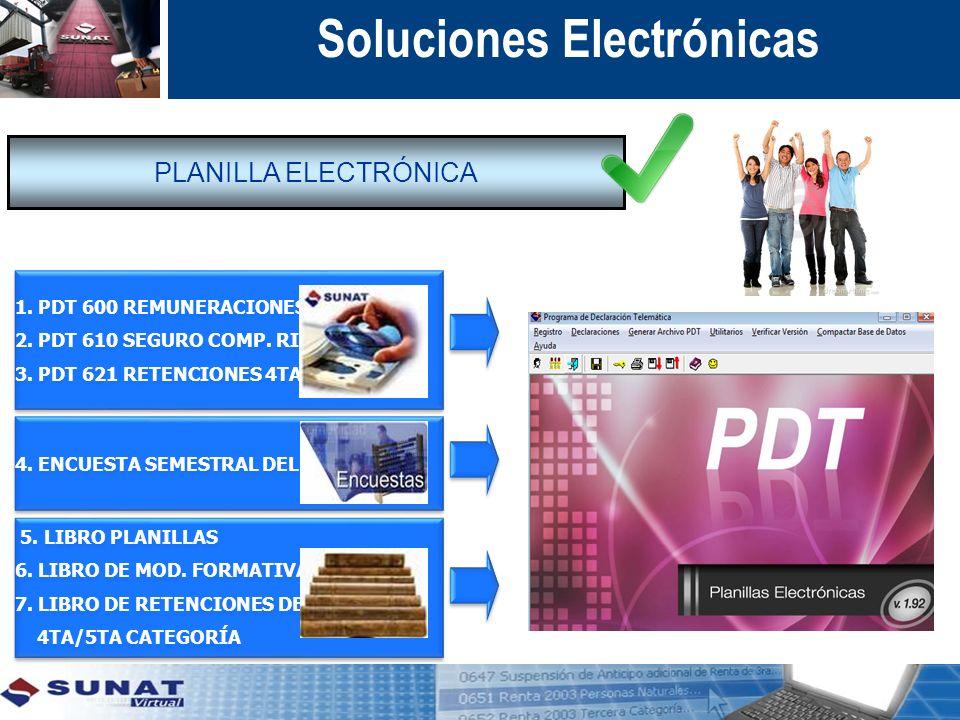 PLANILLA ELECTRÓNICA 5. LIBRO PLANILLAS 6. LIBRO DE MOD. FORMATIVAS 7. LIBRO DE RETENCIONES DE 4TA/5TA CATEGORÍA 5. LIBRO PLANILLAS 6. LIBRO DE MOD. F