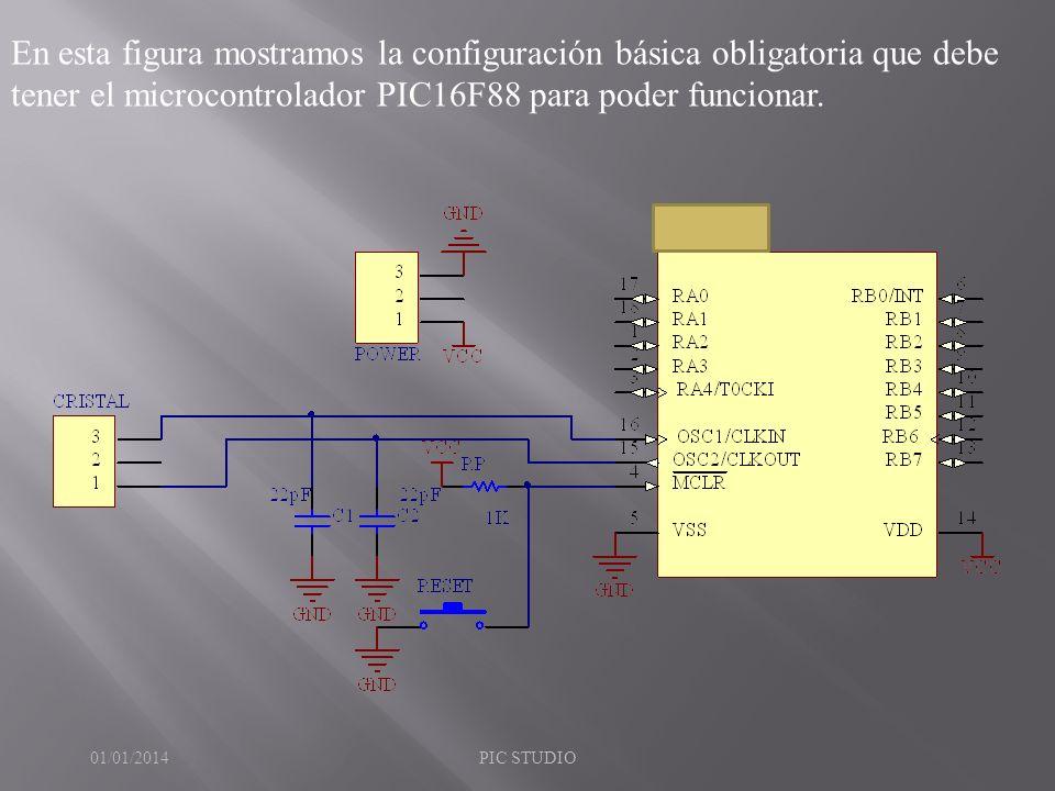 En esta figura mostramos la configuración básica obligatoria que debe tener el microcontrolador PIC16F88 para poder funcionar. 01/01/2014PIC STUDIO