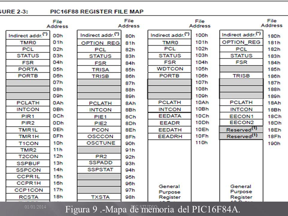 Figura 9.-Mapa de memoria del PIC16F84A. 01/01/2014PIC STUDIO