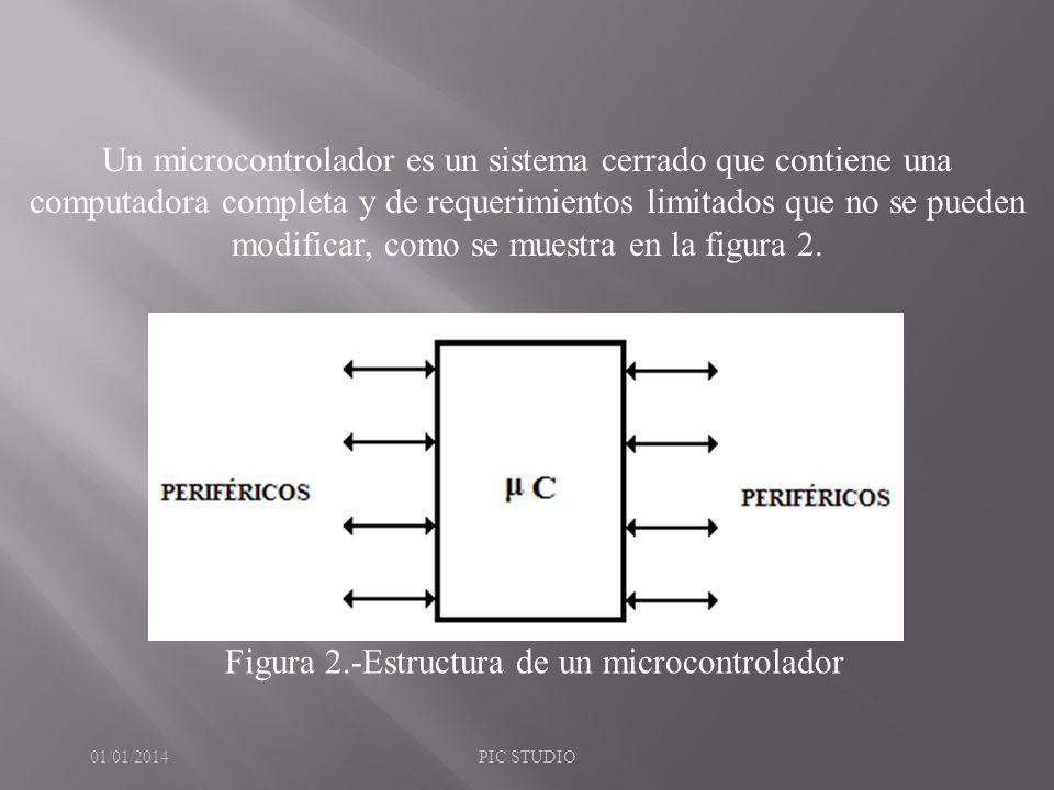 Un microcontrolador es un sistema cerrado que contiene una computadora completa y de requerimientos limitados que no se pueden modificar, como se mues