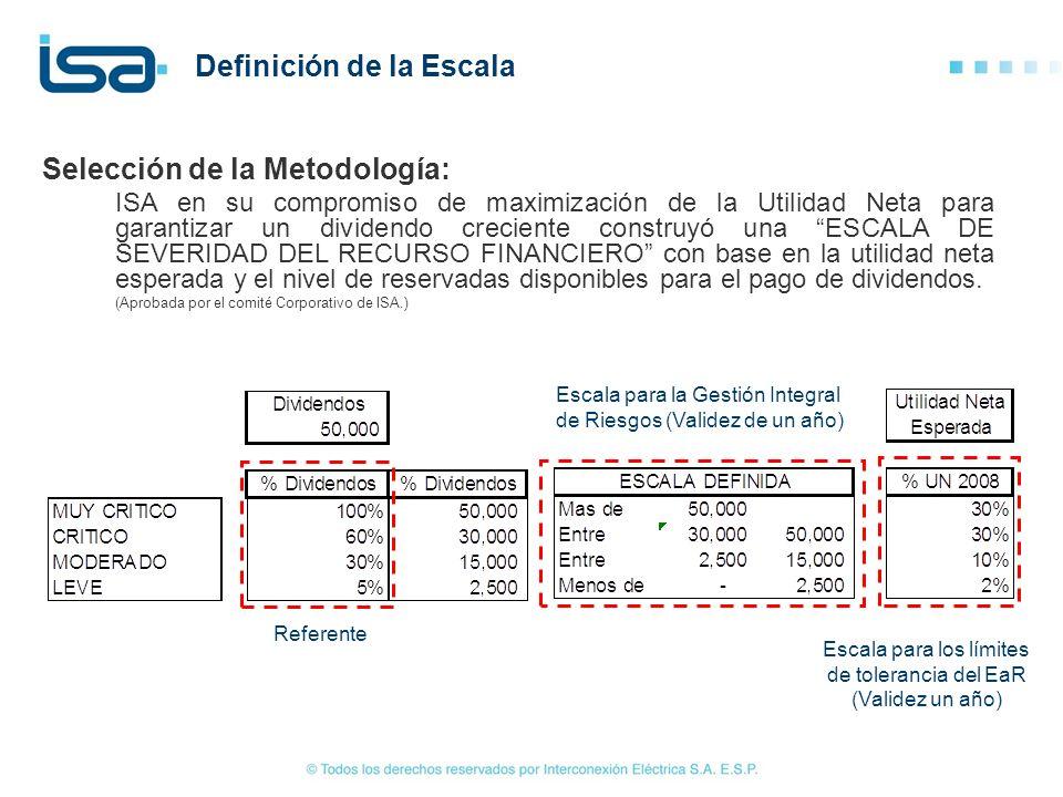 Selección de la Metodología: ISA en su compromiso de maximización de la Utilidad Neta para garantizar un dividendo creciente construyó una ESCALA DE S
