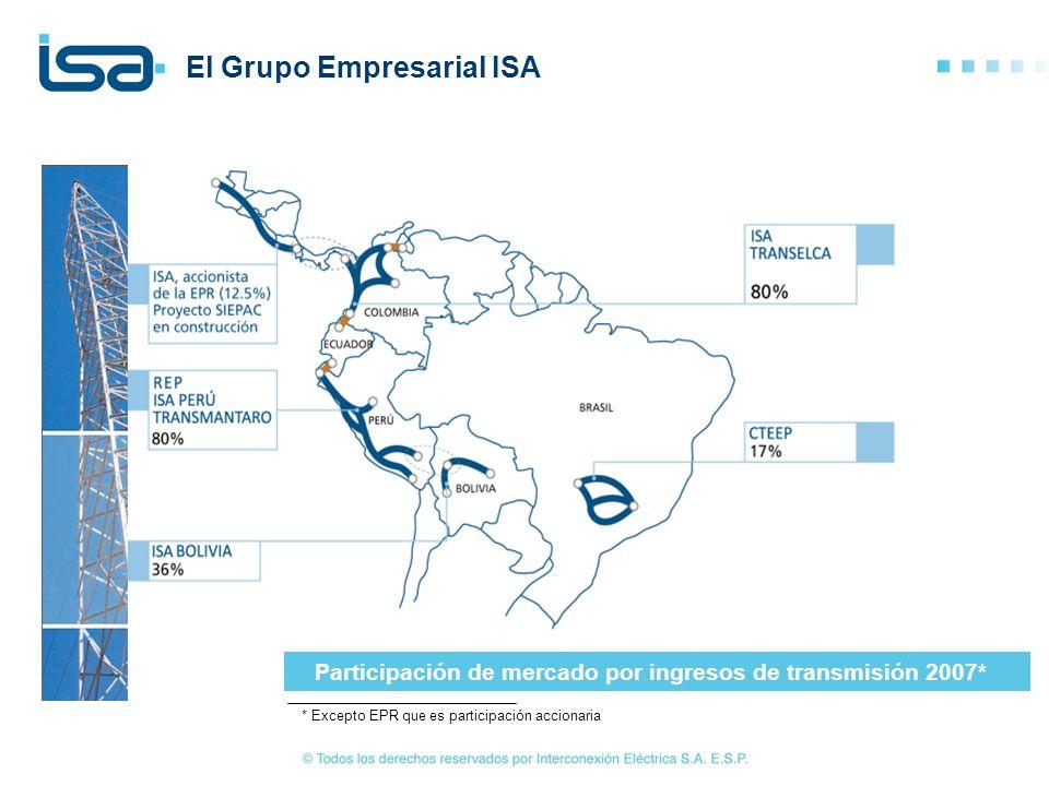 El Grupo Empresarial ISA Participación de mercado por ingresos de transmisión 2007* * Excepto EPR que es participación accionaria