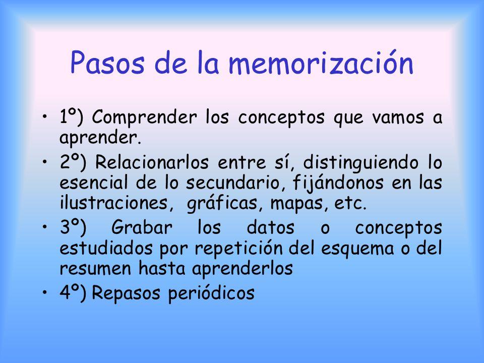 MEMORIZACIÓN La memoria comprensiva es la clave de un aprendizaje eficiente. No sustituye al razonamiento y no es útil memorizar textos sin comprender
