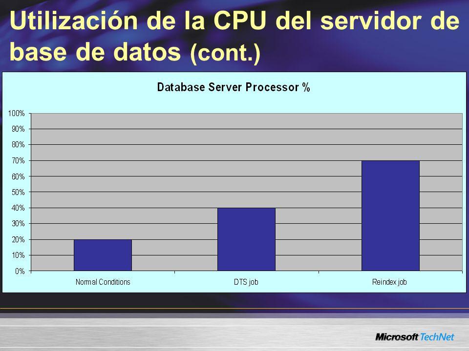 Utilización de la CPU del servidor de base de datos (cont.)