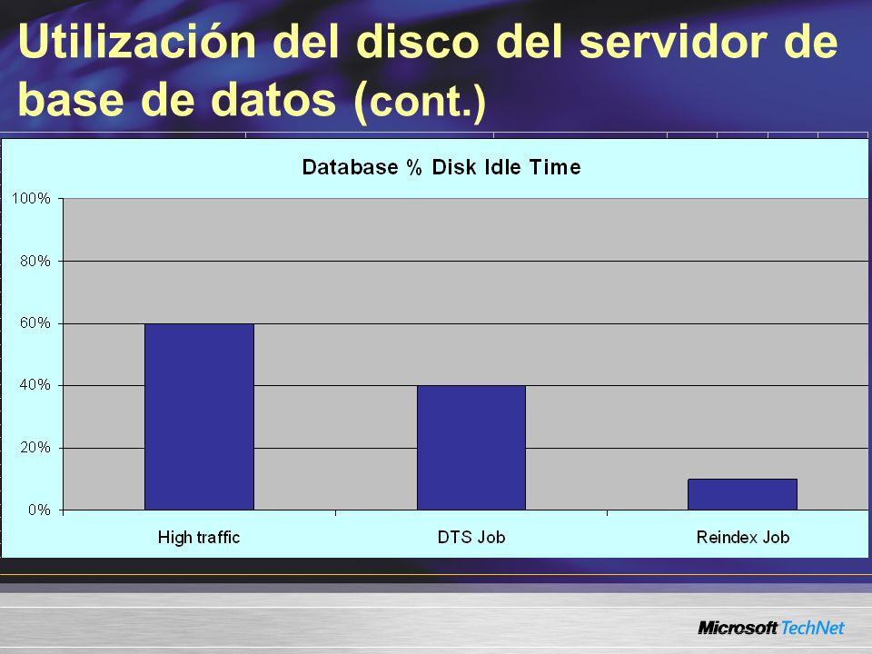 Utilización del disco del servidor de base de datos ( cont.)