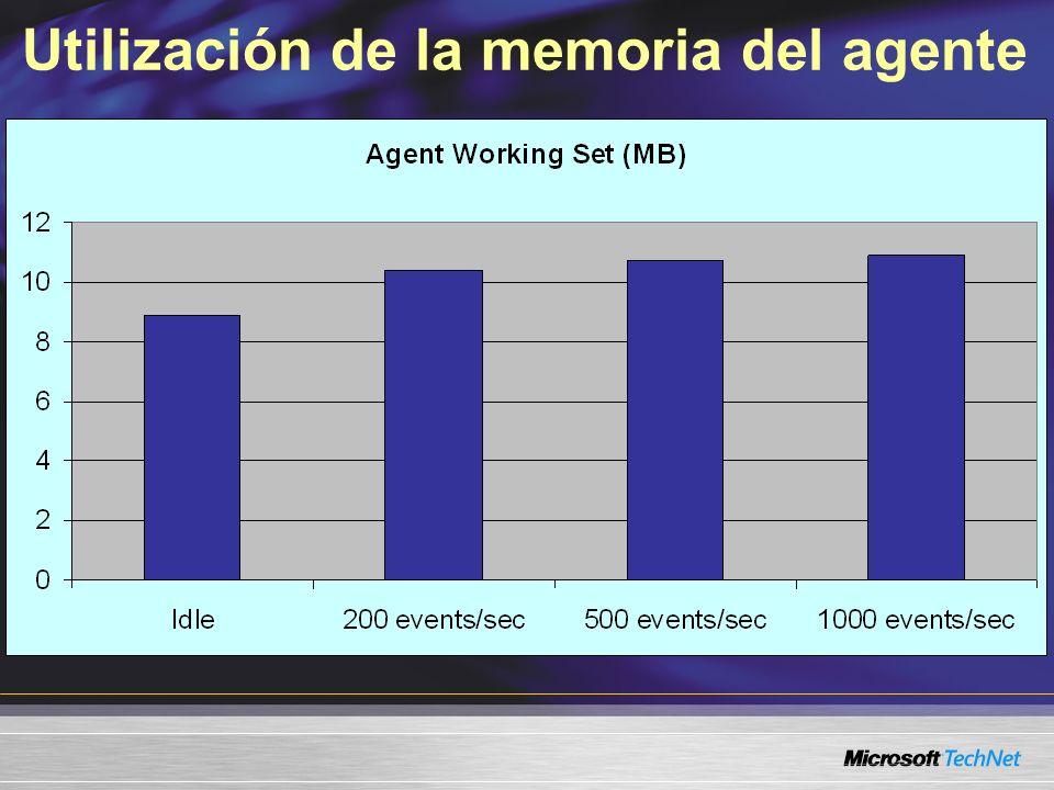 Utilización de la memoria del agente