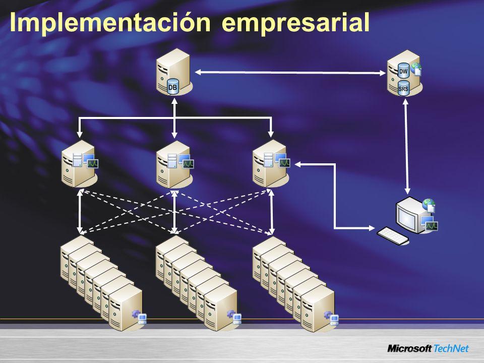 Implementación empresarial
