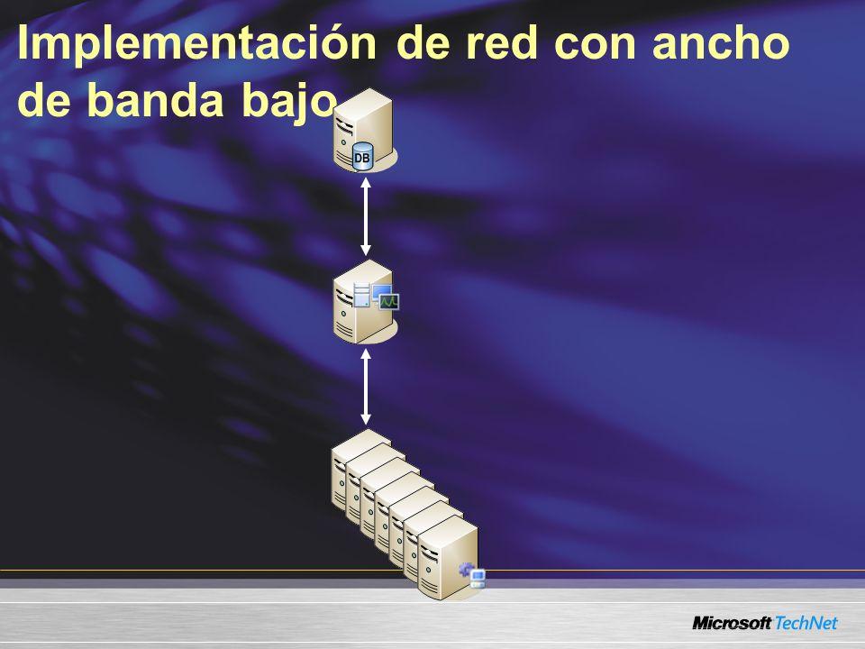Implementación de red con ancho de banda bajo