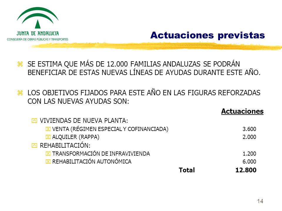 14 Actuaciones previstas zSE ESTIMA QUE MÁS DE 12.000 FAMILIAS ANDALUZAS SE PODRÁN BENEFICIAR DE ESTAS NUEVAS LÍNEAS DE AYUDAS DURANTE ESTE AÑO. zLOS