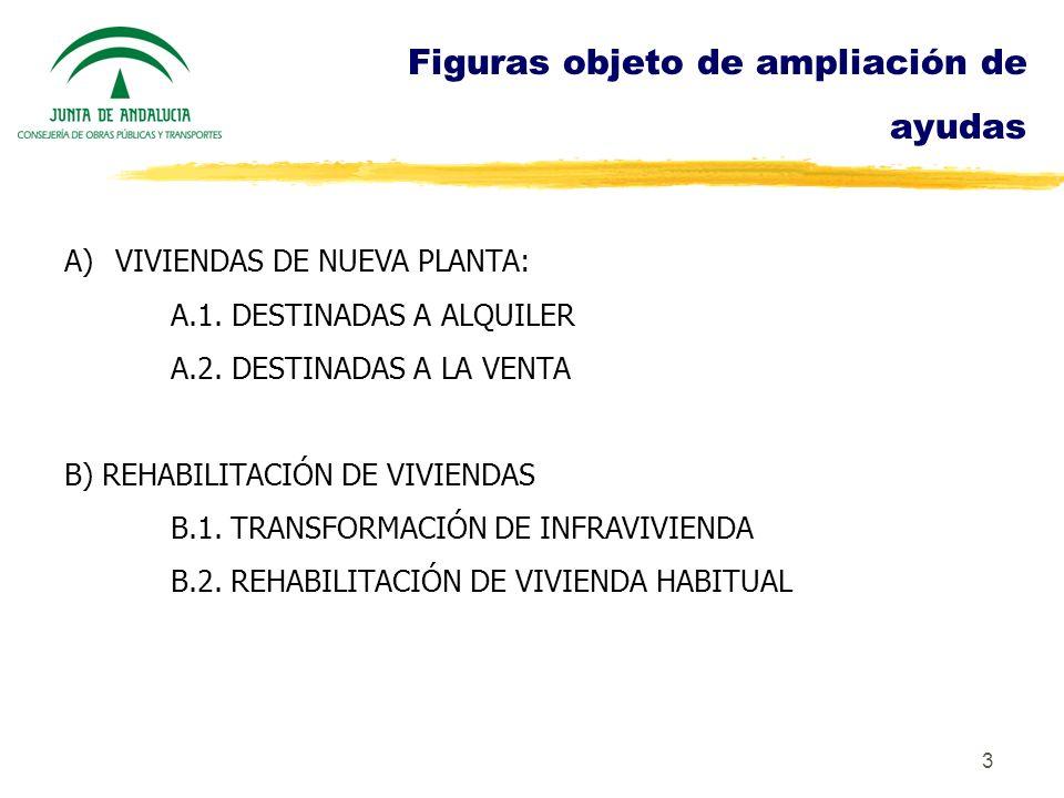 3 Figuras objeto de ampliación de ayudas A) VIVIENDAS DE NUEVA PLANTA: A.1. DESTINADAS A ALQUILER A.2. DESTINADAS A LA VENTA B) REHABILITACIÓN DE VIVI