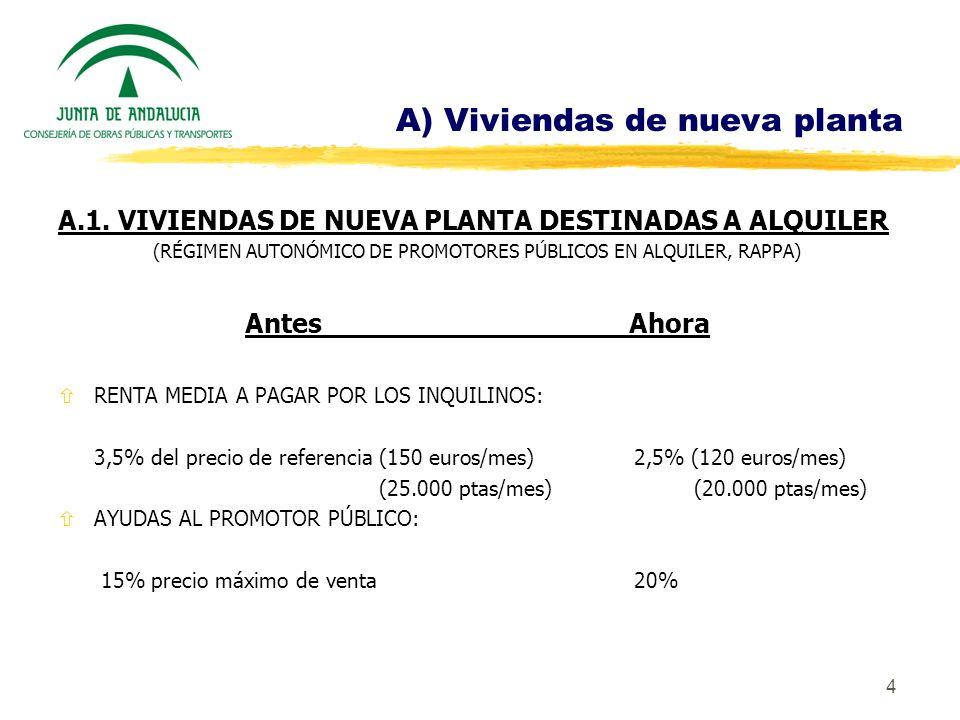 5 A) Viviendas de nueva planta AntesAhora ñUN MAYOR NÚMERO DE FAMILIAS PODRÁ ACCEDER A ESTAS VIVIENDAS, AL AUMENTAR EL TOPE DE INGRESOS FAMILIARES: 2.000.000 ptas de ingresos ponderados2,5 veces el Salario Mínimo Interprofesional corregido ñSUPERFICIE MÁXIMA DE LA VIVIENDA: Media de 60 m2 habitablesmáxima de 70 m2 ampliables a 90 m2 para familias numerosas